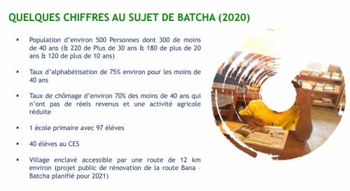 Education-Batcha2021-2